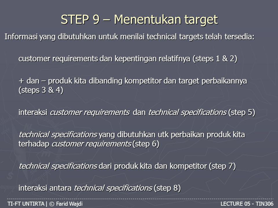 TI-FT UNTIRTA | © Farid Wajdi LECTURE 05 - TIN306 STEP 9 – Menentukan target Informasi yang dibutuhkan untuk menilai technical targets telah tersedia: customer requirements dan kepentingan relatifnya (steps 1 & 2) + dan – produk kita dibanding kompetitor dan target perbaikannya (steps 3 & 4) interaksi customer requirements dan technical specifications (step 5) technical specifications yang dibutuhkan utk perbaikan produk kita terhadap customer requirements (step 6) technical specifications dari produk kita dan kompetitor (step 7) interaksi antara technical specifications (step 8)