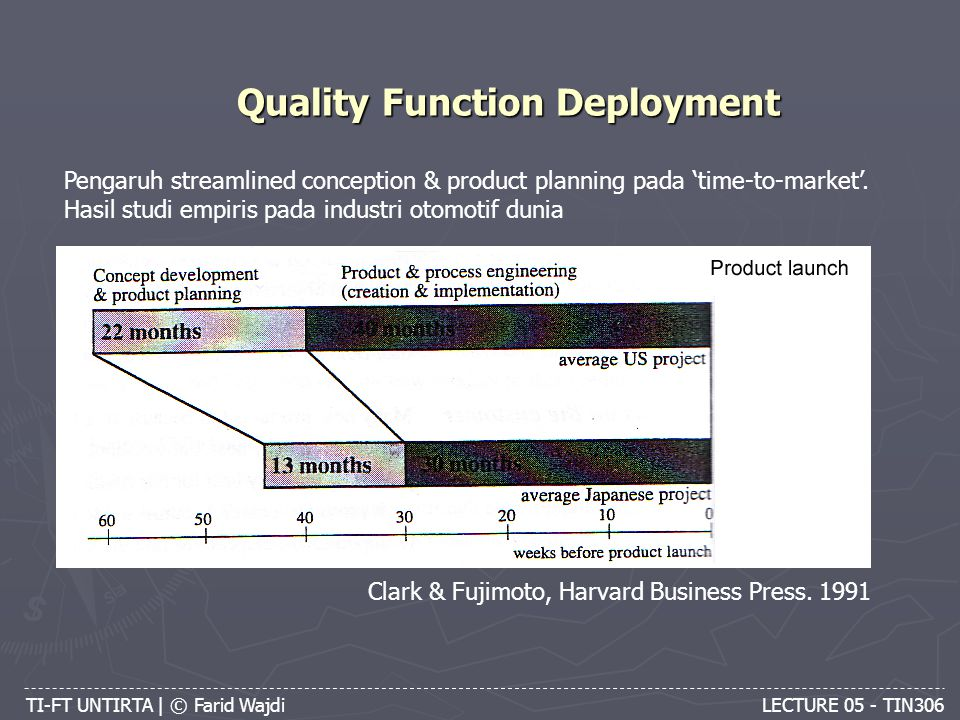 Quality Function Deployment TI-FT UNTIRTA | © Farid Wajdi LECTURE 05 - TIN306 Policy formulation Opportunity identification Strict development Manufacturing QFD mengintegrasikan proses pengembangan produk