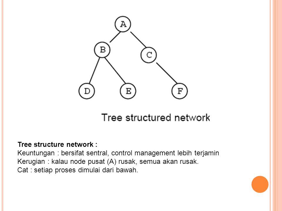 Tree structure network : Keuntungan : bersifat sentral, control management lebih terjamin Kerugian : kalau node pusat (A) rusak, semua akan rusak.