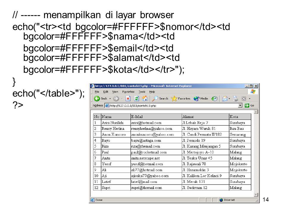 Pemrograman Web/MI/D3 sks14 // ------ menampilkan di layar browser echo(