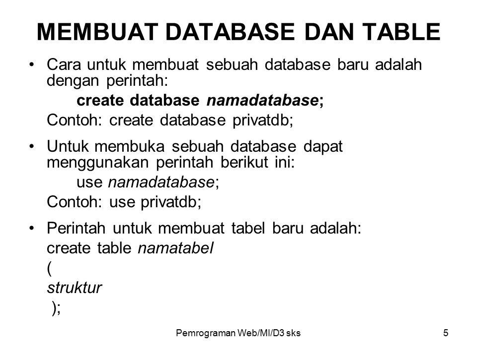 Pemrograman Web/MI/D3 sks5 Cara untuk membuat sebuah database baru adalah dengan perintah: create database namadatabase; Contoh: create database priva
