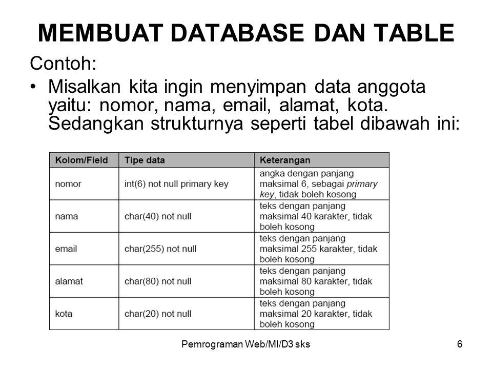 Pemrograman Web/MI/D3 sks7 Perintah MySQL utk membuat tabel seperti diatas adalah: create table anggota( nomor int(6) not null primary key, nama char(40) not null, email char(255) not null, alamat char(80) not null, kota char(20) not null); Untuk memasukkan sebuah baris (record) kedalam tabel MySQL adalah sebagai berikut: insert into namatabel values(kolom1, kolom2, kolom3,…); Contoh: insert into anggota values('1','Arini Nurillahi', 'arini@hotmail.com', 'Jl.Lebak Rejo 7','Surabaya'); MEMBUAT DATABASE DAN TABLE