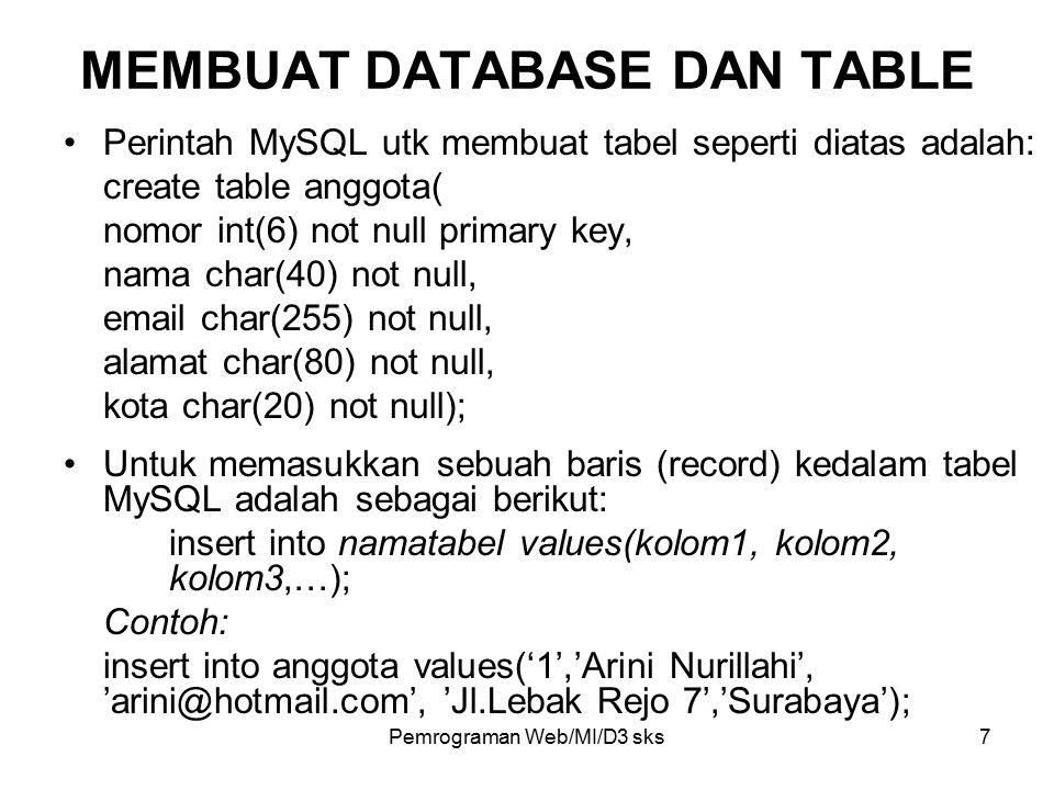 Pemrograman Web/MI/D3 sks8 MENAMPILKAN ISI TABLE Isi tabel dapat ditampilkan dengan menggunakan perintah SELECT, cara penulisan perintah SELECT adalah: select nm_kolom from namatable;