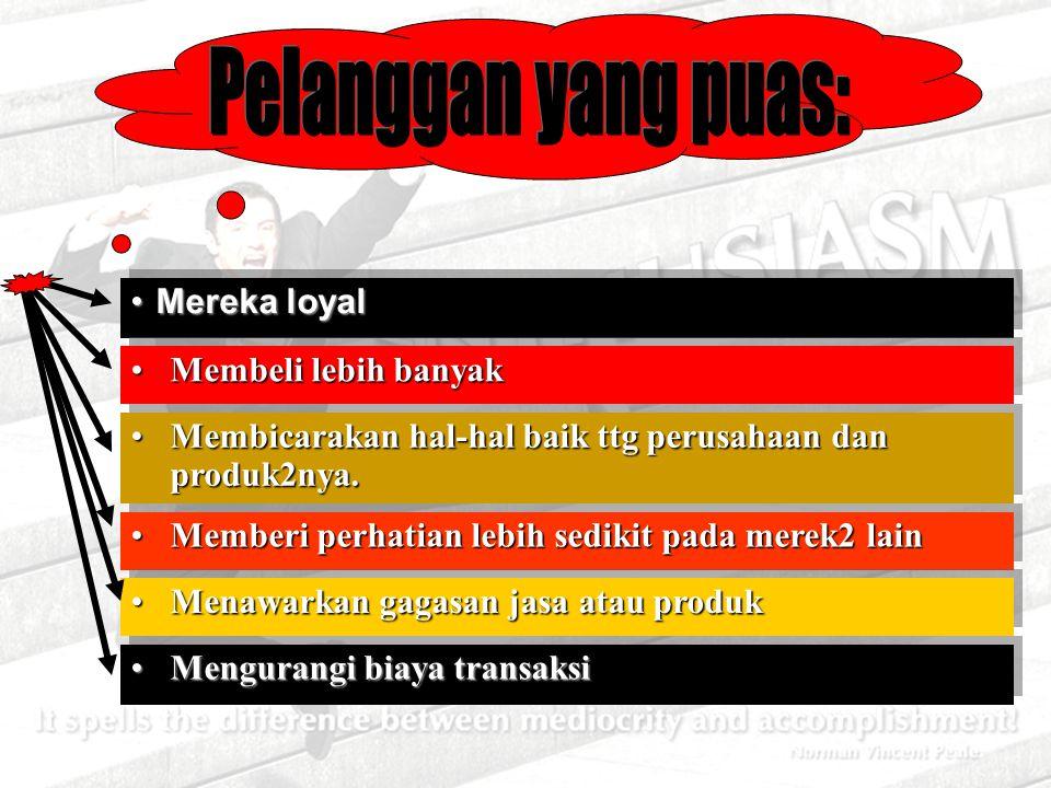 Mereka loyalMereka loyal Membeli lebih banyakMembeli lebih banyak Membicarakan hal-hal baik ttg perusahaan dan produk2nya.Membicarakan hal-hal baik tt