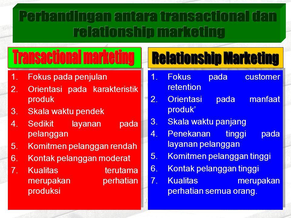 1.Fokus pada penjulan 2.Orientasi pada karakteristik produk 3.Skala waktu pendek 4.Sedikit layanan pada pelanggan 5.Komitmen pelanggan rendah 6.Kontak
