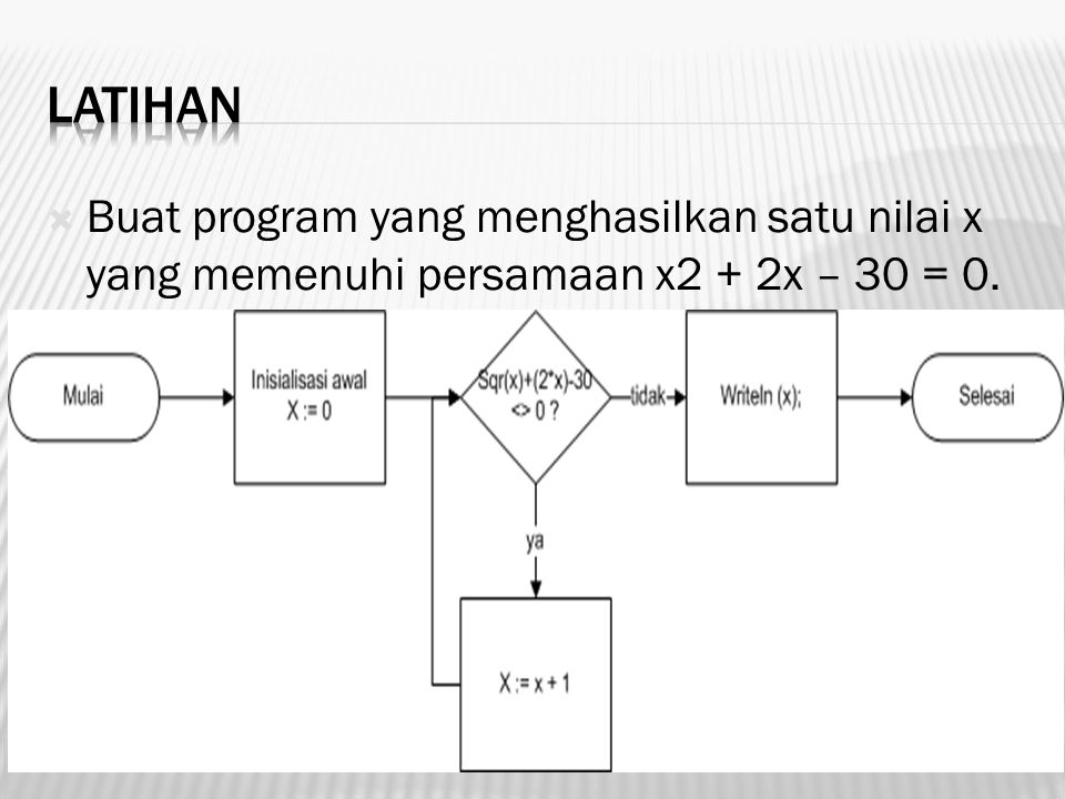  Buat program yang menghasilkan satu nilai x yang memenuhi persamaan x2 + 2x – 30 = 0.