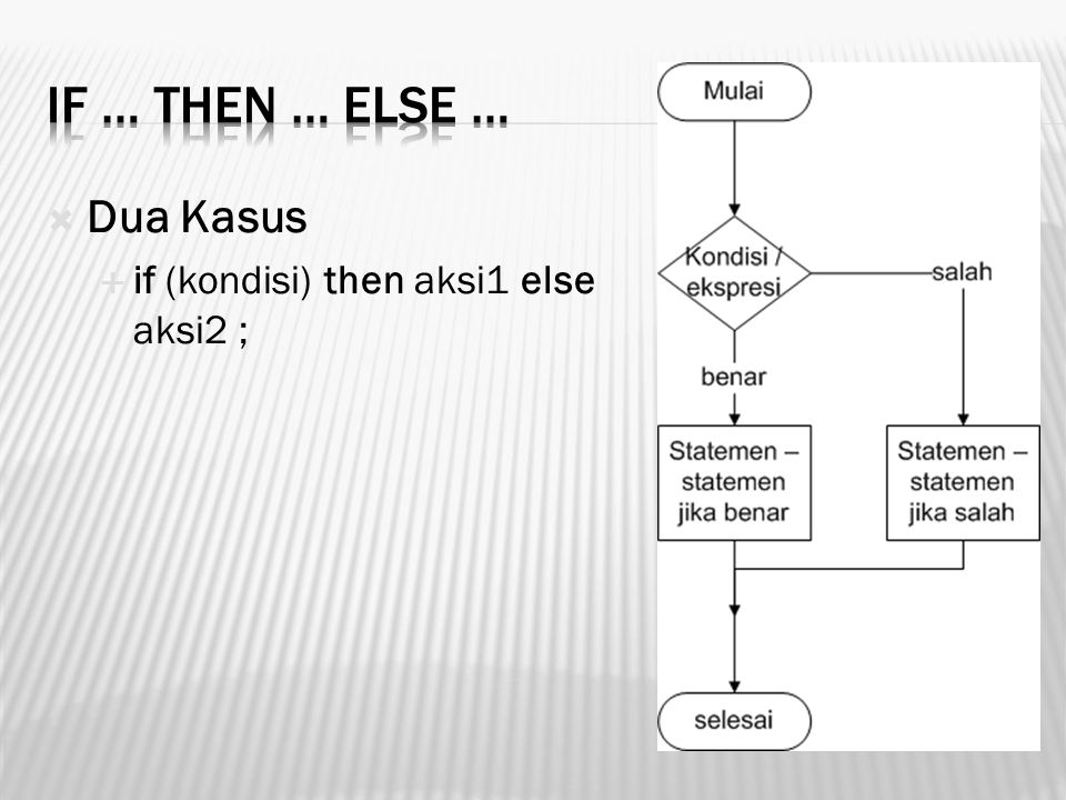  Dua Kasus  if (kondisi) then aksi1 else aksi2 ;