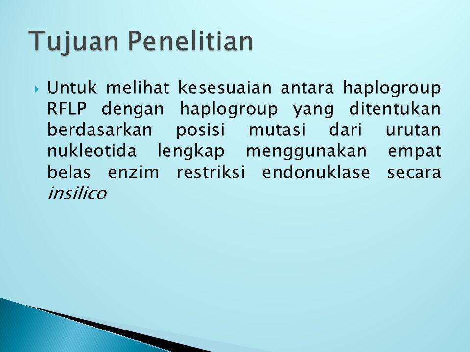  Untuk melihat kesesuaian antara haplogroup RFLP dengan haplogroup yang ditentukan berdasarkan posisi mutasi dari urutan nukleotida lengkap menggunakan empat belas enzim restriksi endonuklase secara insilico