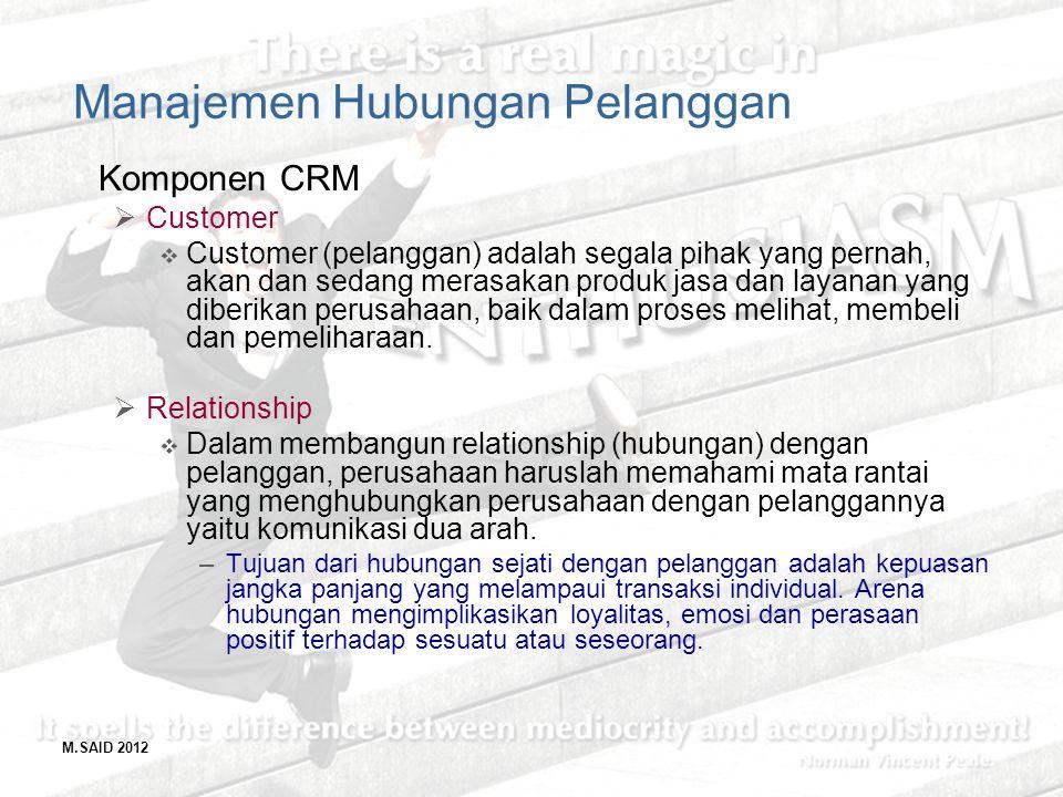 M.SAID 2012 Manajemen Hubungan Pelanggan Komponen CRM  Customer  Customer (pelanggan) adalah segala pihak yang pernah, akan dan sedang merasakan pro