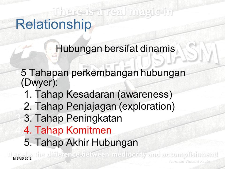 M.SAID 2012 Relationship Hubungan bersifat dinamis 5 Tahapan perkembangan hubungan (Dwyer): 1.1. Tahap Kesadaran (awareness) 2.2. Tahap Penjajagan (ex