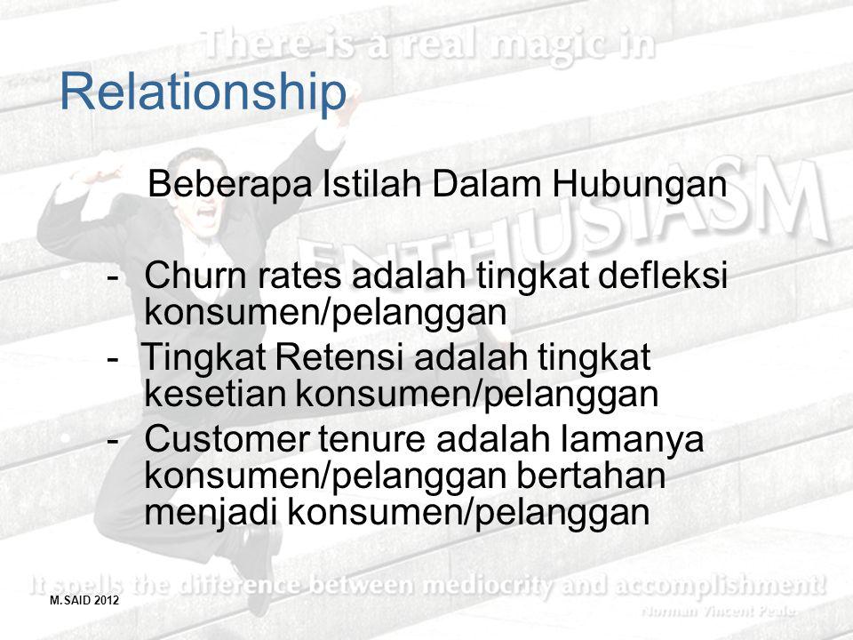 M.SAID 2012 Relationship Beberapa Istilah Dalam Hubungan - Churn rates adalah tingkat defleksi konsumen/pelanggan - Tingkat Retensi adalah tingkat kes