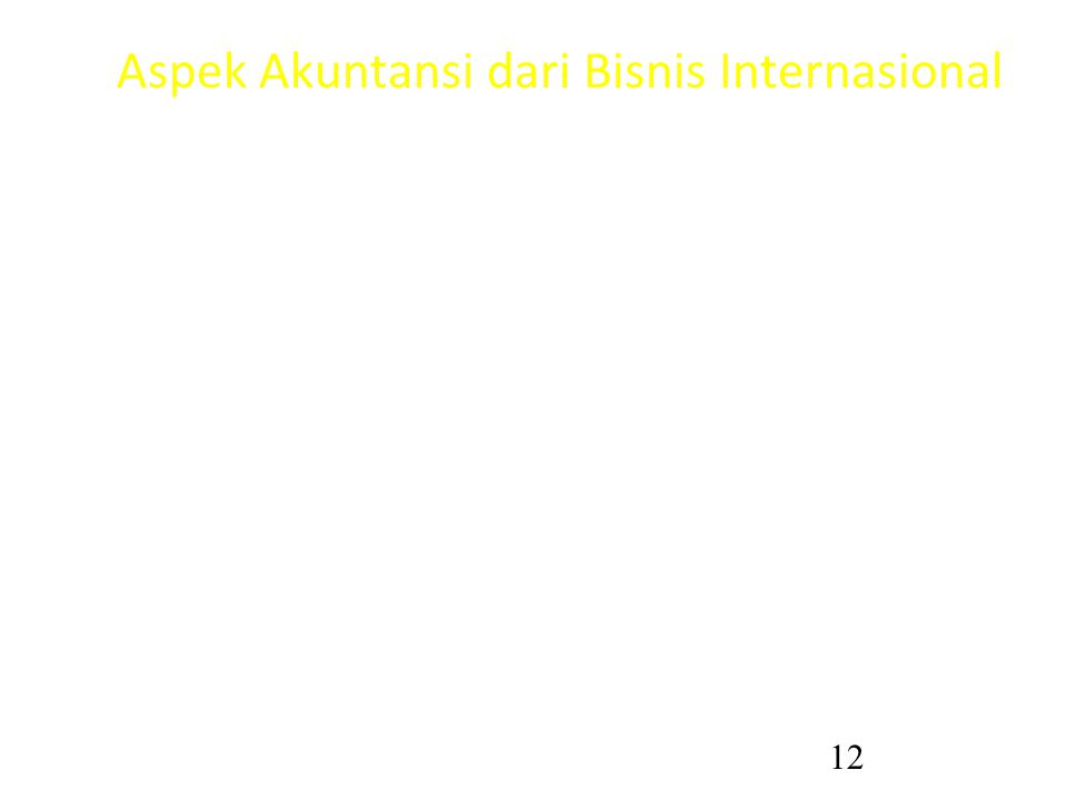12 Aspek Akuntansi dari Bisnis Internasional International trade –export & import Penetapan suatu Internal International Accounting Capability –export department –special export company –foreign operation licencee, agent, subsidiary