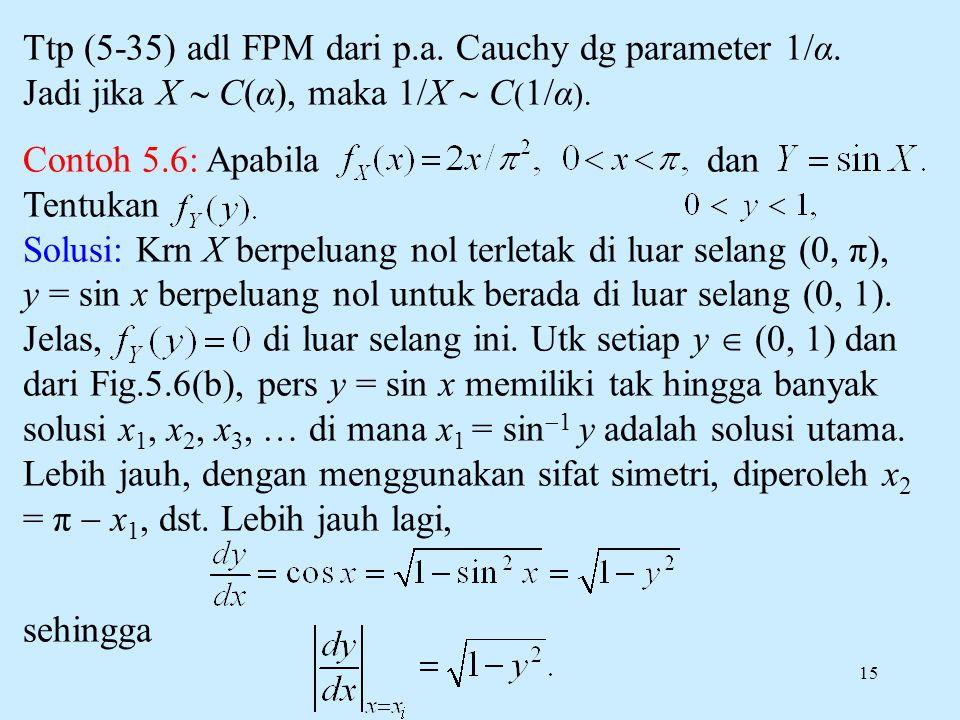 15 Ttp (5-35) adl FPM dari p.a. Cauchy dg parameter 1/α. Jadi jika X  C(α), maka 1/X  C ( 1/α ). Contoh 5.6: Apabila dan Tentukan Solusi: Krn X berp