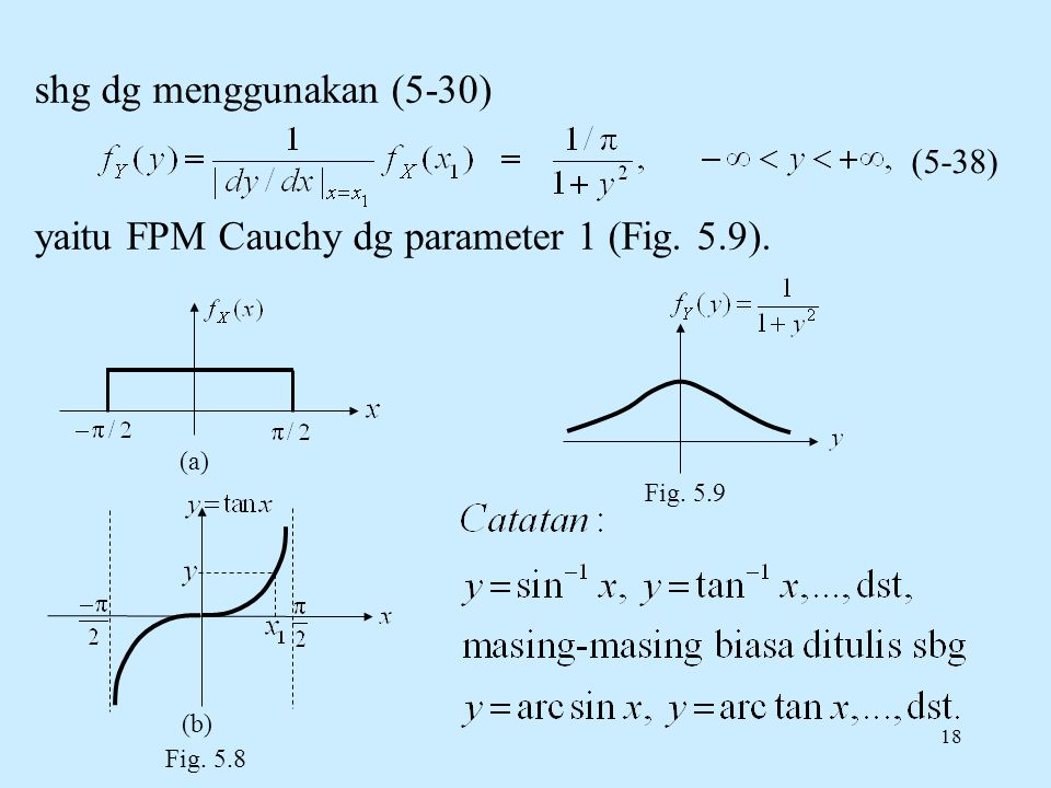 18 shg dg menggunakan (5-30) yaitu FPM Cauchy dg parameter 1 (Fig. 5.9). (5-38) (a) Fig. 5.9 (b) Fig. 5.8