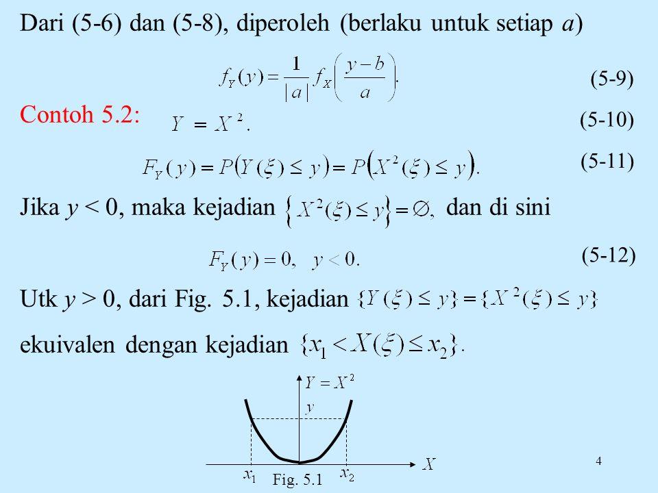 4 Dari (5-6) dan (5-8), diperoleh (berlaku untuk setiap a) Contoh 5.2: Jika y < 0, maka kejadian dan di sini Utk y > 0, dari Fig.