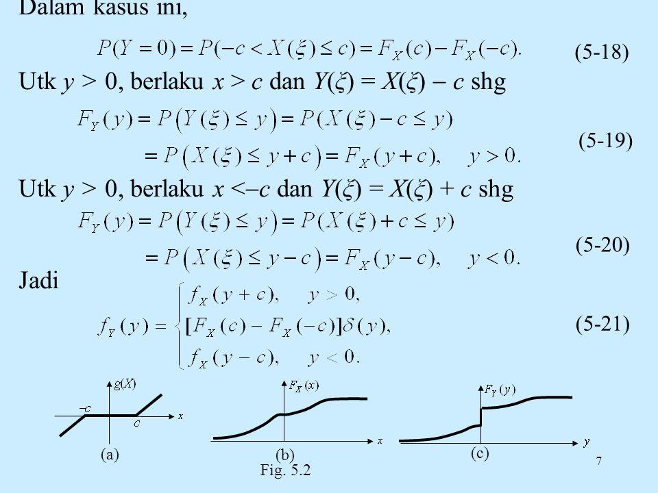 7 Dalam kasus ini, Utk y > 0, berlaku x > c dan Y(ξ) = X(ξ)  c shg Utk y > 0, berlaku x <  c dan Y(ξ) = X(ξ) + c shg Jadi (5-18) (5-19) (5-20) (5-21