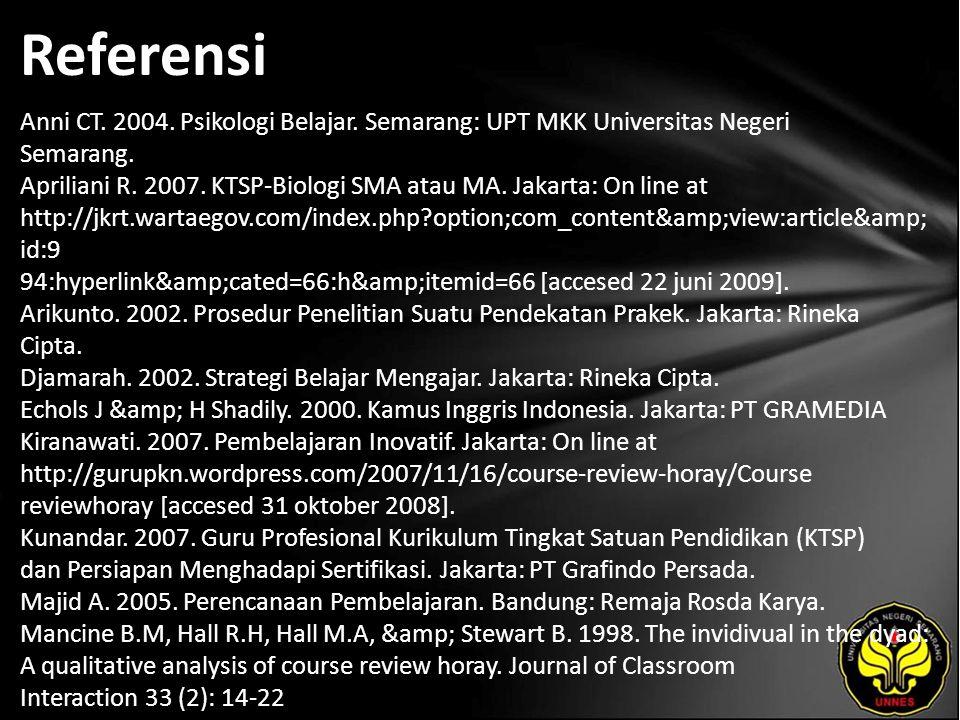 Referensi Anni CT. 2004. Psikologi Belajar. Semarang: UPT MKK Universitas Negeri Semarang. Apriliani R. 2007. KTSP-Biologi SMA atau MA. Jakarta: On li