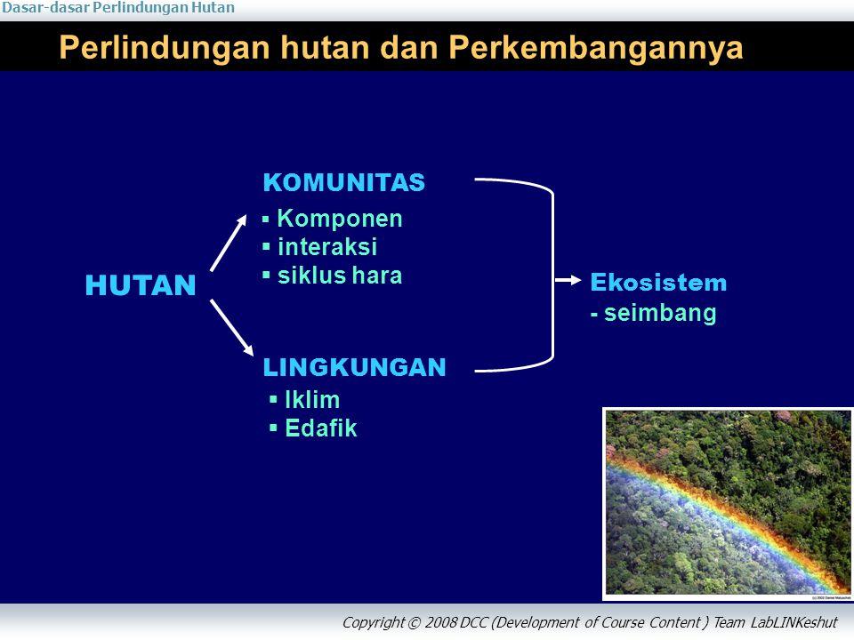 Copyright © 2008 DCC (Development of Course Content ) Team LabLINKeshut Perlindungan hutan dan Perkembangannya HUTAN KOMUNITAS LINGKUNGAN  Komponen  interaksi  siklus hara Ekosistem  Iklim  Edafik - seimbang
