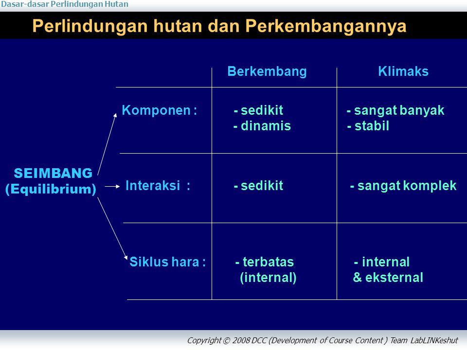 Dasar-dasar Perlindungan Hutan Copyright © 2008 DCC (Development of Course Content ) Team LabLINKeshut Perlindungan hutan dan Perkembangannya SEIMBANG (Equilibrium) Komponen : - sedikit - sangat banyak - dinamis - stabil Interaksi : - sedikit - sangat komplek BerkembangKlimaks Siklus hara : - terbatas - internal (internal) & eksternal