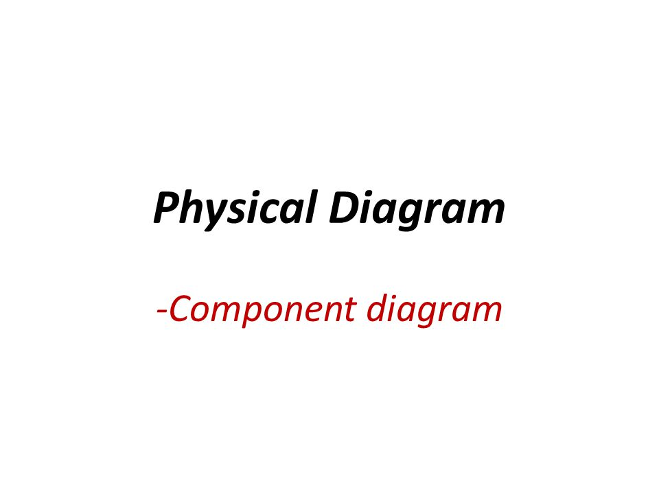 Physical Diagram -Component diagram