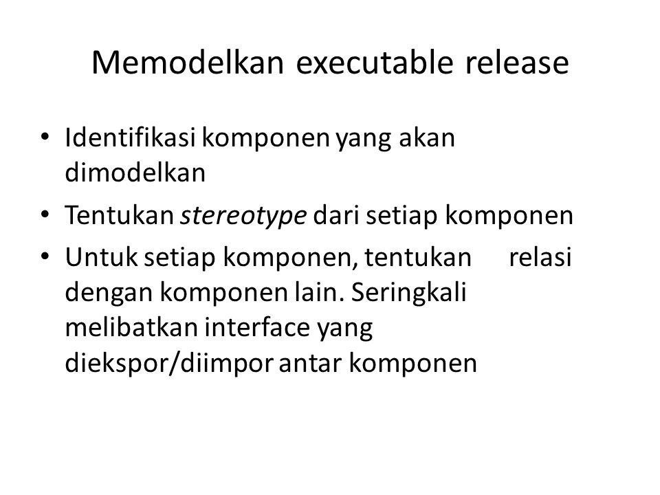 Memodelkan executable release Identifikasi komponen yang akan dimodelkan Tentukan stereotype dari setiap komponen Untuk setiap komponen, tentukan relasi dengan komponen lain.