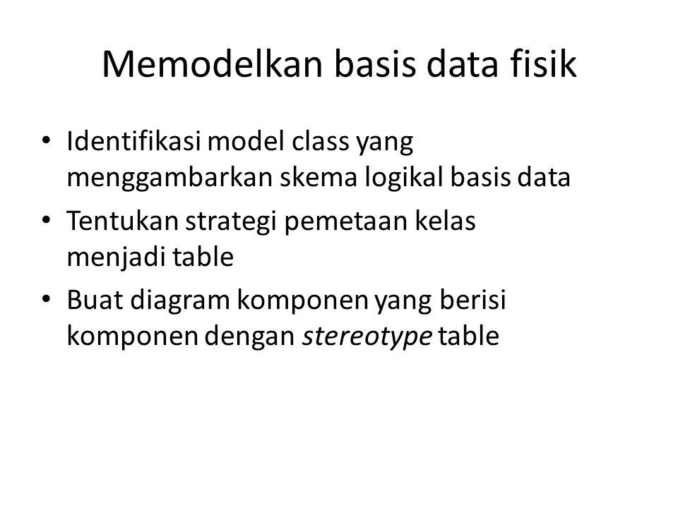 Memodelkan basis data fisik Identifikasi model class yang menggambarkan skema logikal basis data Tentukan strategi pemetaan kelas menjadi table Buat diagram komponen yang berisi komponen dengan stereotype table