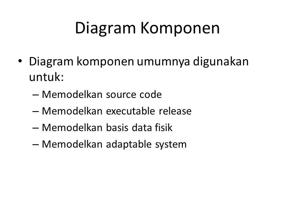 Diagram Komponen Diagram komponen umumnya digunakan untuk: – Memodelkan source code – Memodelkan executable release – Memodelkan basis data fisik – Memodelkan adaptable system