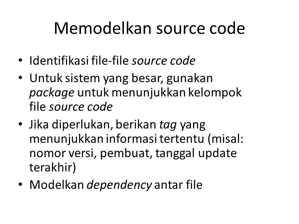 Contoh signal.h adalah header file.Perhatikan urutan versi pembuatan.