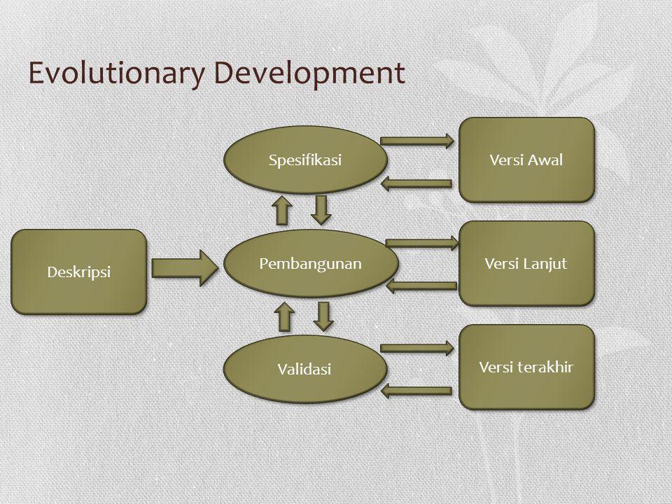 Evolutionary Development Deskripsi Spesifikasi Pembangunan Validasi Versi Lanjut Versi Awal Versi terakhir