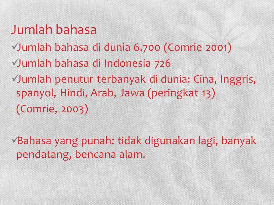 Jumlah bahasa Jumlah bahasa di dunia 6.700 (Comrie 2001) Jumlah bahasa di Indonesia 726 Jumlah penutur terbanyak di dunia: Cina, Inggris, spanyol, Hindi, Arab, Jawa (peringkat 13) (Comrie, 2003) Bahasa yang punah: tidak digunakan lagi, banyak pendatang, bencana alam.