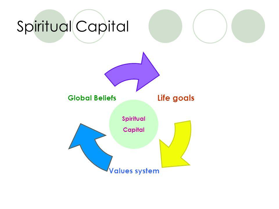 Spiritual Capital Spiritual Capital