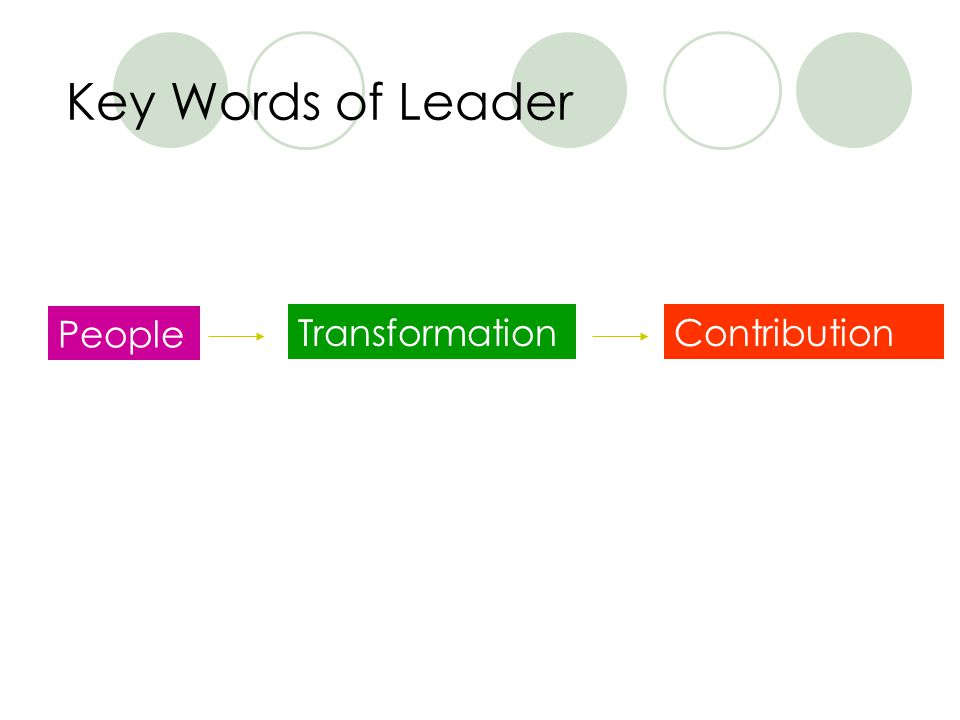 Key Words of Leader People ContributionTransformation