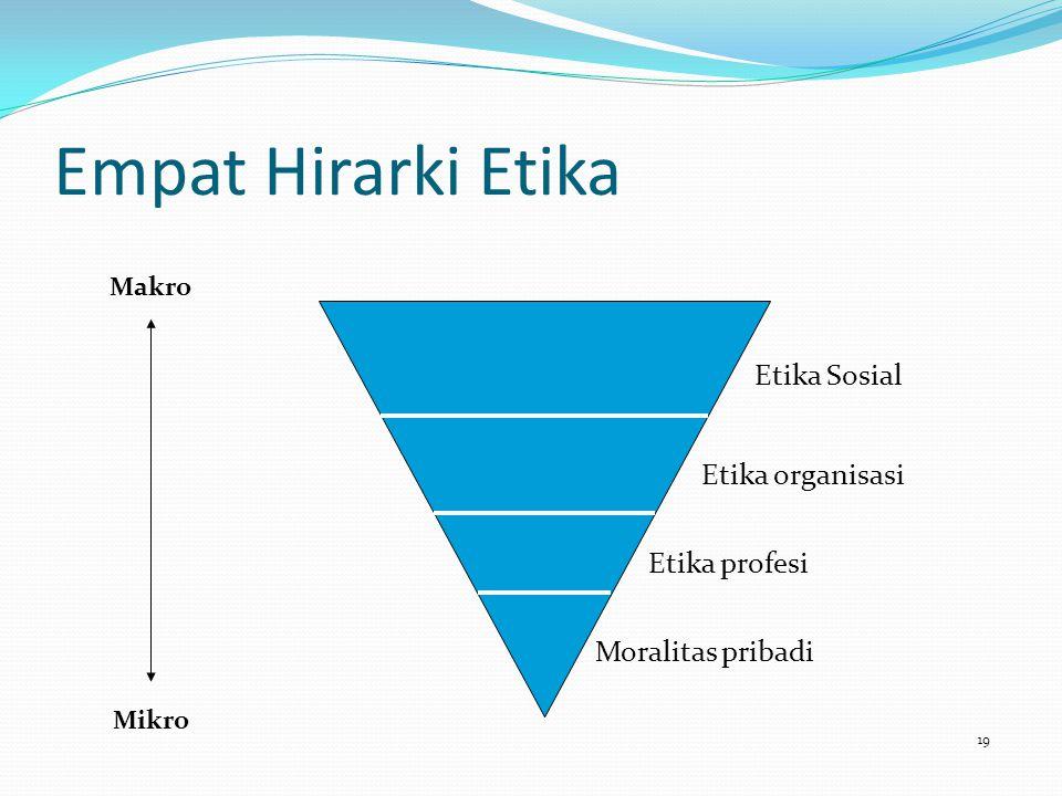 Empat Hirarki Etika 19 Moralitas pribadi Etika profesi Etika organisasi Etika Sosial Mikro Makro