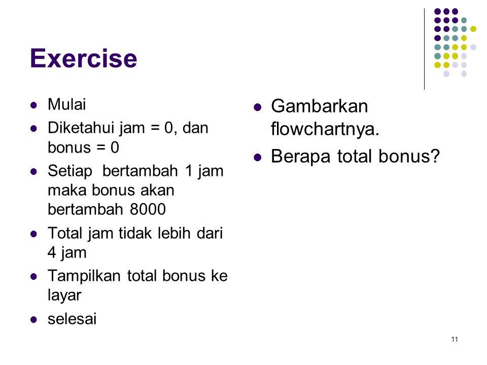 Exercise Mulai Diketahui jam = 0, dan bonus = 0 Setiap bertambah 1 jam maka bonus akan bertambah 8000 Total jam tidak lebih dari 4 jam Tampilkan total bonus ke layar selesai Gambarkan flowchartnya.