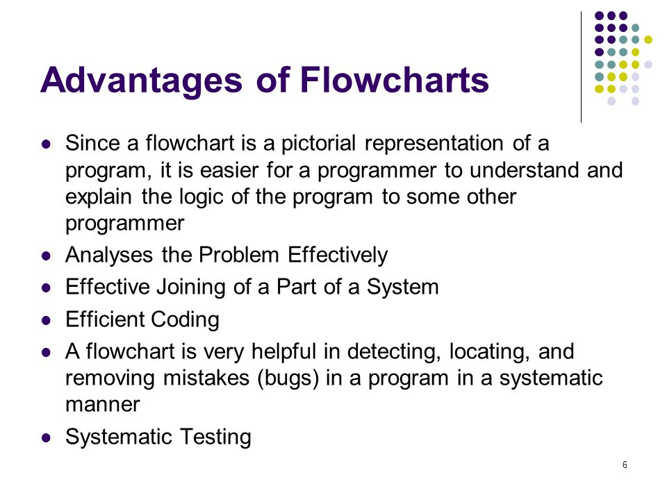 Limitations of Flowcharts Takes More Time to Draw Difficult to Make Changes Non-standardization 7