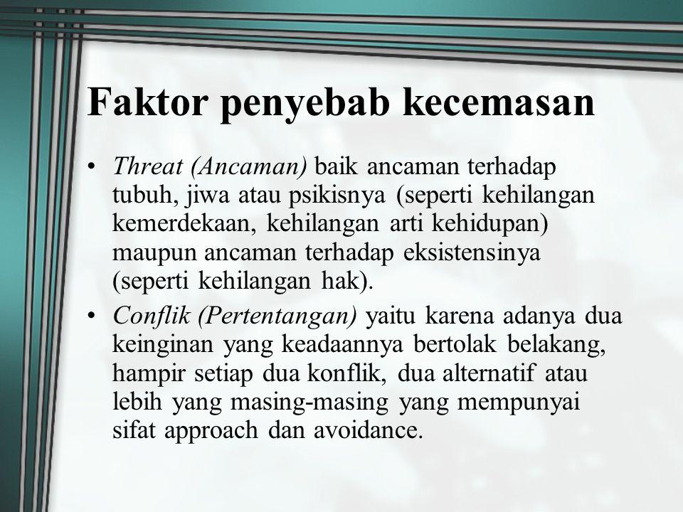 Faktor penyebab kecemasan Threat (Ancaman) baik ancaman terhadap tubuh, jiwa atau psikisnya (seperti kehilangan kemerdekaan, kehilangan arti kehidupan) maupun ancaman terhadap eksistensinya (seperti kehilangan hak).