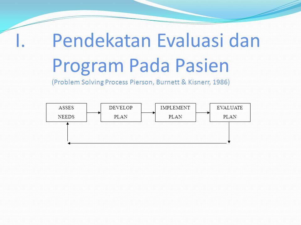 I.Pendekatan Evaluasi dan Program Pada Pasien (Problem Solving Process Pierson, Burnett & Kisnerr, 1986) ASSES NEEDS DEVELOP PLAN IMPLEMENT PLAN EVALUATE PLAN
