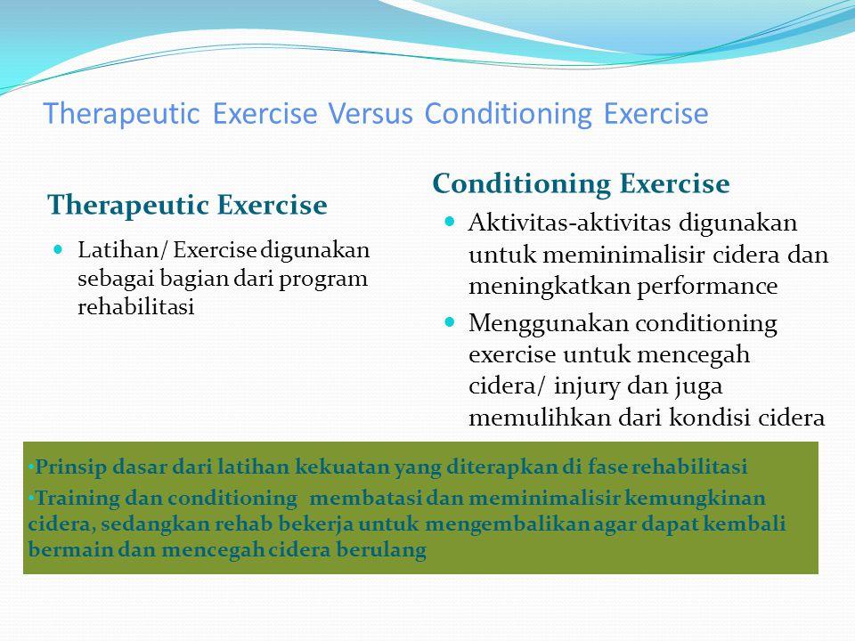 Therapeutic Exercise Versus Conditioning Exercise Therapeutic Exercise Conditioning Exercise Latihan/ Exercise digunakan sebagai bagian dari program rehabilitasi Aktivitas-aktivitas digunakan untuk meminimalisir cidera dan meningkatkan performance Menggunakan conditioning exercise untuk mencegah cidera/ injury dan juga memulihkan dari kondisi cidera Prinsip dasar dari latihan kekuatan yang diterapkan di fase rehabilitasi Training dan conditioning membatasi dan meminimalisir kemungkinan cidera, sedangkan rehab bekerja untuk mengembalikan agar dapat kembali bermain dan mencegah cidera berulang