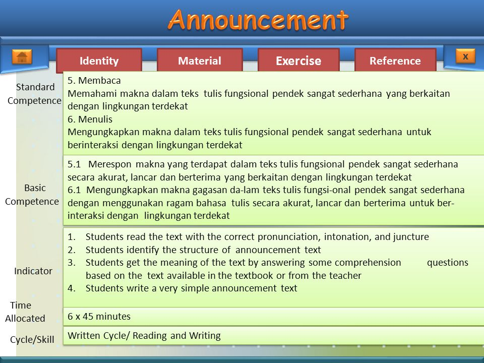 IdentityMaterial Exercise Reference x x Standard Competence Basic Competence Indicator Time Allocated Cycle/Skill 5. Membaca Memahami makna dalam teks