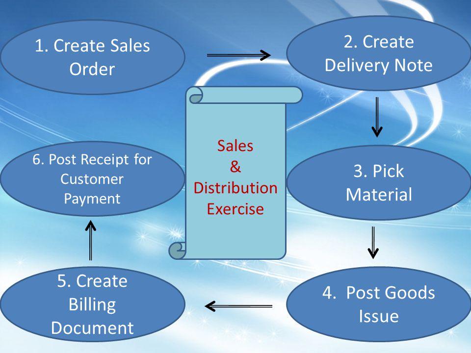 Keterangan – Sales Order: menginput pesanan penjualan – Delivery Notes: membuat surat jalan – Pick Material: mengambil barang yang akan dikirim dari gudang.