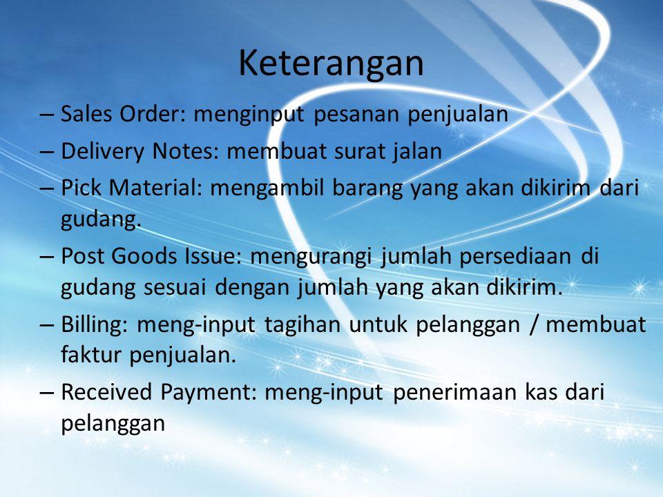 Keterangan – Sales Order: menginput pesanan penjualan – Delivery Notes: membuat surat jalan – Pick Material: mengambil barang yang akan dikirim dari g