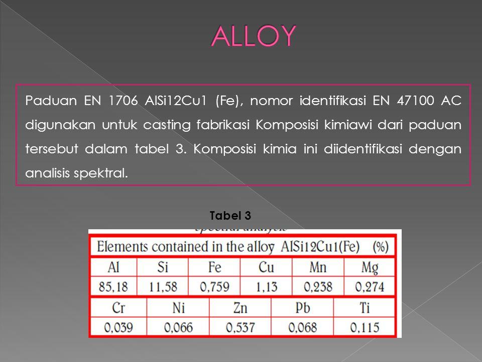 Paduan EN 1706 AlSi12Cu1 (Fe), nomor identifikasi EN 47100 AC digunakan untuk casting fabrikasi Komposisi kimiawi dari paduan tersebut dalam tabel 3.