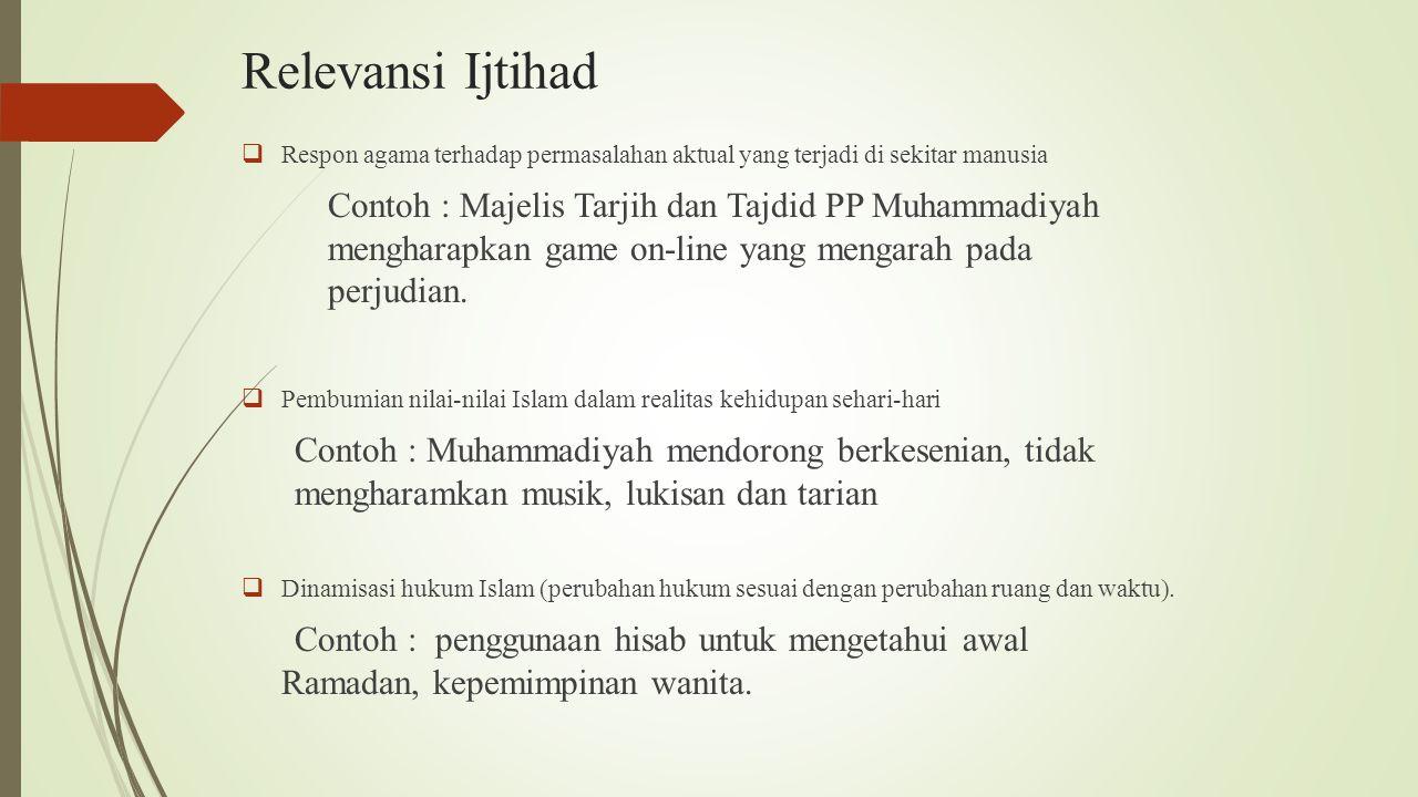 Relevansi Ijtihad  Respon agama terhadap permasalahan aktual yang terjadi di sekitar manusia Contoh : Majelis Tarjih dan Tajdid PP Muhammadiyah mengh
