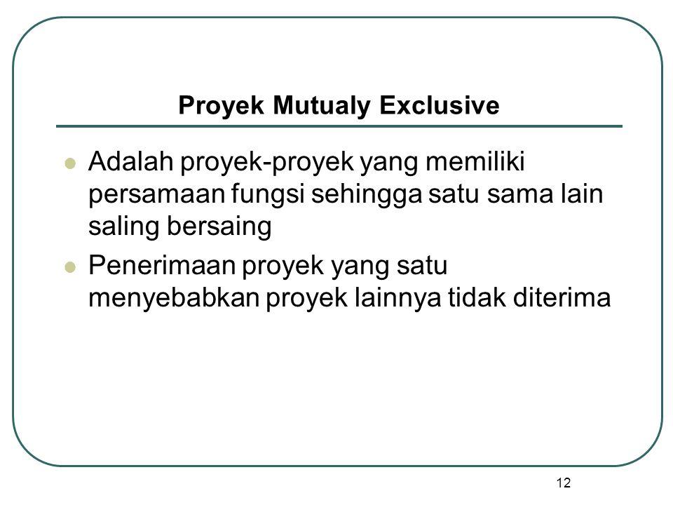 12 Proyek Mutualy Exclusive Adalah proyek-proyek yang memiliki persamaan fungsi sehingga satu sama lain saling bersaing Penerimaan proyek yang satu menyebabkan proyek lainnya tidak diterima