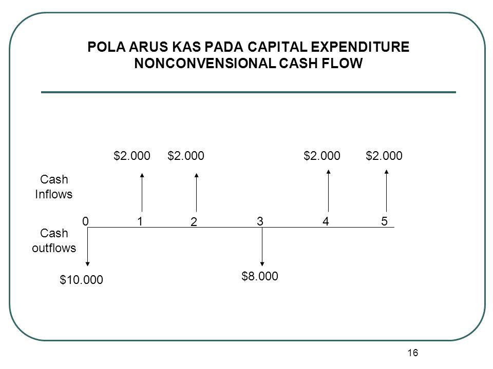 16 POLA ARUS KAS PADA CAPITAL EXPENDITURE NONCONVENSIONAL CASH FLOW $10.000 $2.000 Cash Inflows Cash outflows 01 2 345 $2.000 $8.000