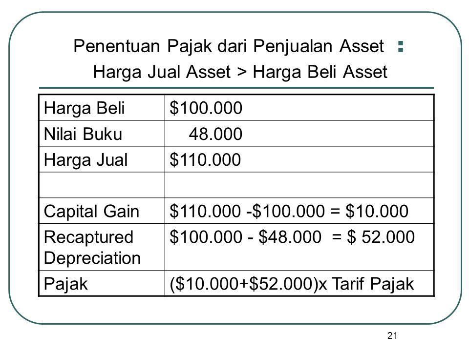 21 Penentuan Pajak dari Penjualan Asset : Harga Jual Asset > Harga Beli Asset Harga Beli$100.000 Nilai Buku 48.000 Harga Jual$110.000 Capital Gain$110.000 -$100.000 = $10.000 Recaptured Depreciation $100.000 - $48.000 = $ 52.000 Pajak($10.000+$52.000)x Tarif Pajak