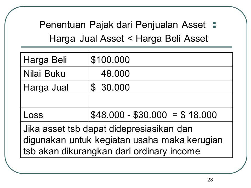 23 Penentuan Pajak dari Penjualan Asset : Harga Jual Asset < Harga Beli Asset Harga Beli$100.000 Nilai Buku 48.000 Harga Jual$ 30.000 Loss$48.000 - $30.000 = $ 18.000 Jika asset tsb dapat didepresiasikan dan digunakan untuk kegiatan usaha maka kerugian tsb akan dikurangkan dari ordinary income