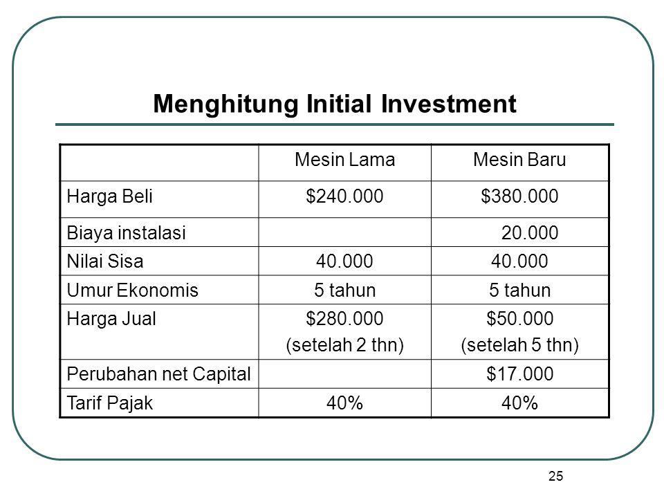 25 Menghitung Initial Investment Mesin LamaMesin Baru Harga Beli$240.000$380.000 Biaya instalasi 20.000 Nilai Sisa40.000 Umur Ekonomis5 tahun Harga Jual$280.000 (setelah 2 thn) $50.000 (setelah 5 thn) Perubahan net Capital$17.000 Tarif Pajak40%