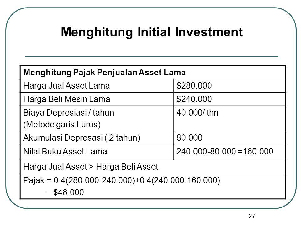 27 Menghitung Initial Investment Menghitung Pajak Penjualan Asset Lama Harga Jual Asset Lama$280.000 Harga Beli Mesin Lama$240.000 Biaya Depresiasi / tahun (Metode garis Lurus) 40.000/ thn Akumulasi Depresasi ( 2 tahun)80.000 Nilai Buku Asset Lama240.000-80.000 =160.000 Harga Jual Asset > Harga Beli Asset Pajak = 0.4(280.000-240.000)+0.4(240.000-160.000) = $48.000