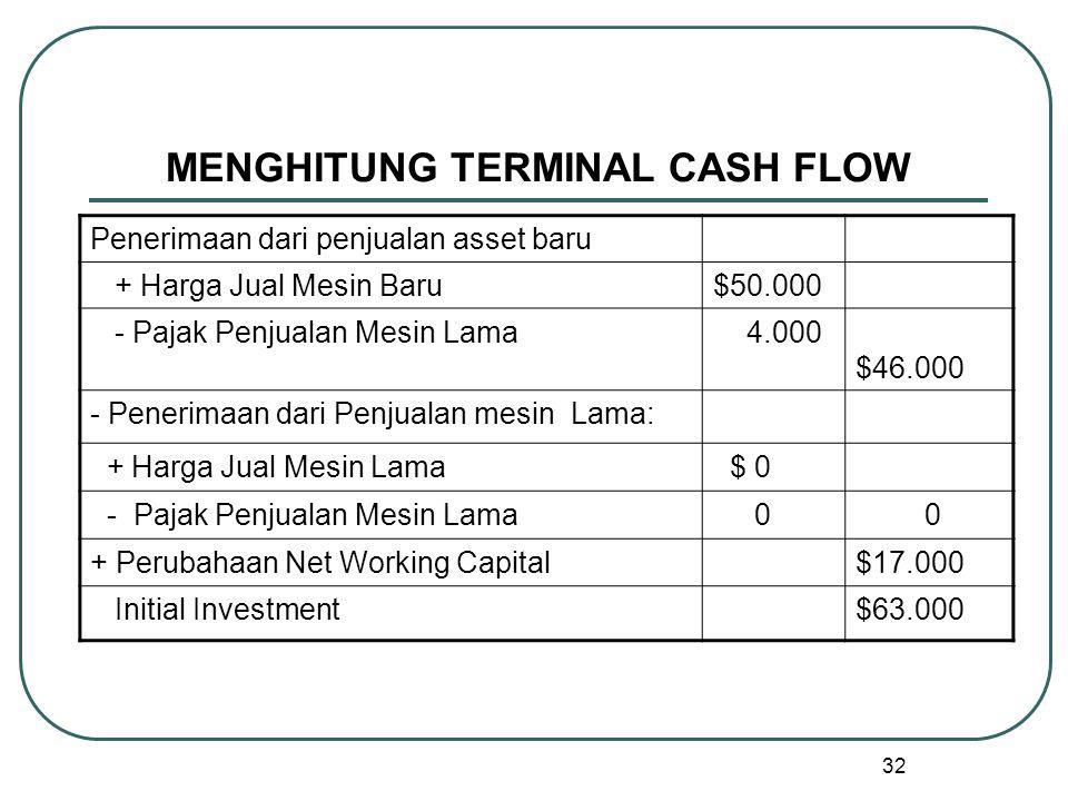 32 MENGHITUNG TERMINAL CASH FLOW Penerimaan dari penjualan asset baru + Harga Jual Mesin Baru$50.000 - Pajak Penjualan Mesin Lama 4.000 $46.000 - Penerimaan dari Penjualan mesin Lama: + Harga Jual Mesin Lama $ 0 - Pajak Penjualan Mesin Lama 0 0 + Perubahaan Net Working Capital$17.000 Initial Investment$63.000